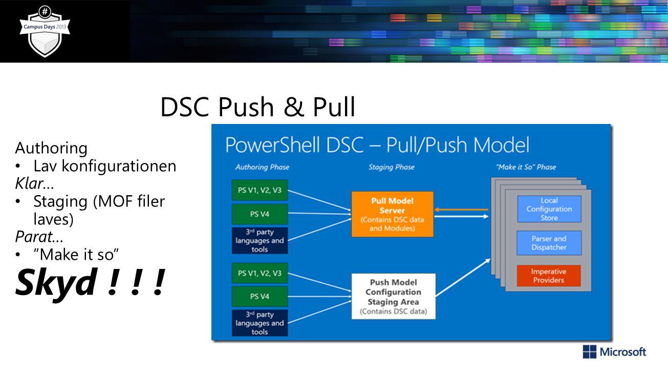 DSC Push & Pull Authoring Lav konfigurationen Klar… Staging (MOF filer laves) Parat… Make it so Skyd .