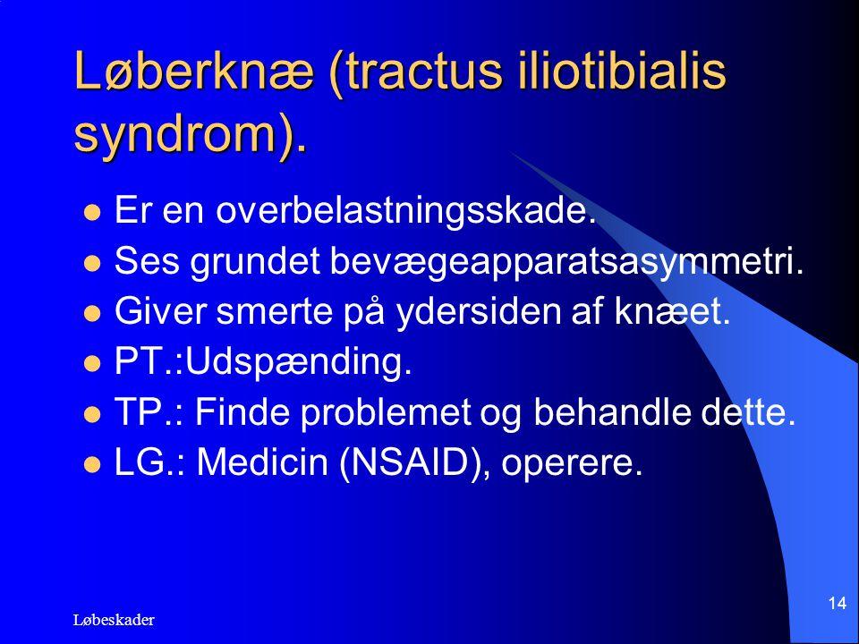 Løbeskader 14 Løberknæ (tractus iliotibialis syndrom). Er en overbelastningsskade. Ses grundet bevægeapparatsasymmetri. Giver smerte på ydersiden af k