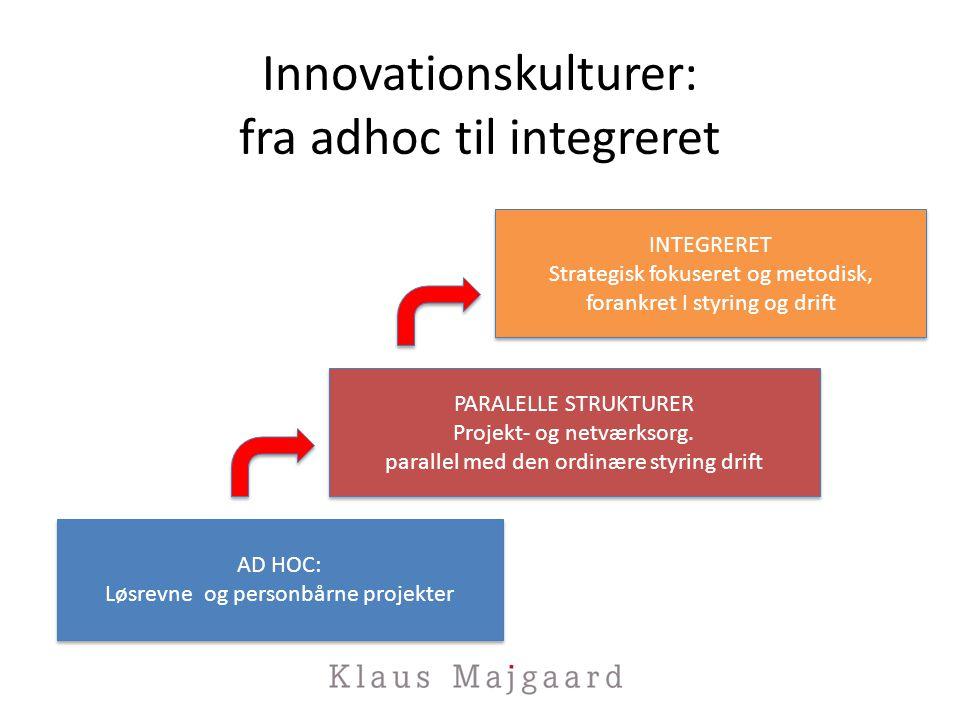 Innovationskulturer: fra adhoc til integreret AD HOC: Løsrevne og personbårne projekter AD HOC: Løsrevne og personbårne projekter PARALELLE STRUKTURER Projekt- og netværksorg.