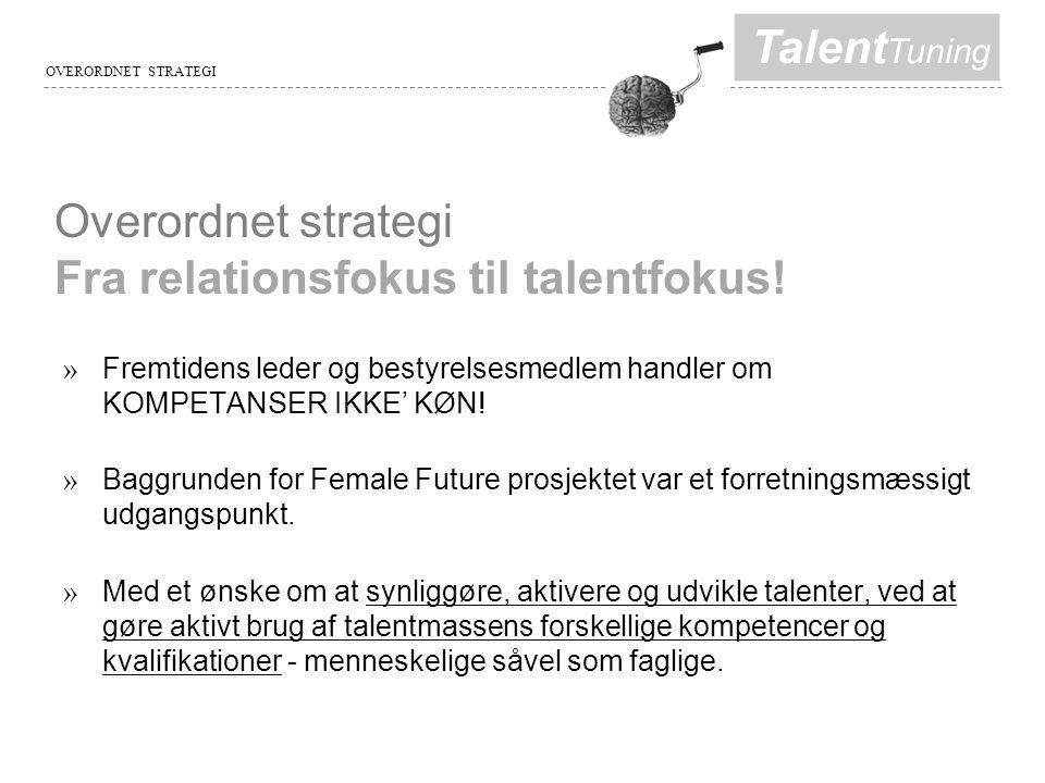 Talent Tuning Overordnet strategi Fra relationsfokus til talentfokus.