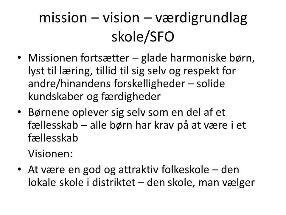 mission – vision – værdigrundlag skole/SFO Missionen fortsætter – glade harmoniske børn, lyst til læring, tillid til sig selv og respekt for andre/hinandens forskelligheder – solide kundskaber og færdigheder Børnene oplever sig selv som en del af et fællesskab – alle børn har krav på at være i et fællesskab Visionen: At være en god og attraktiv folkeskole – den lokale skole i distriktet – den skole, man vælger