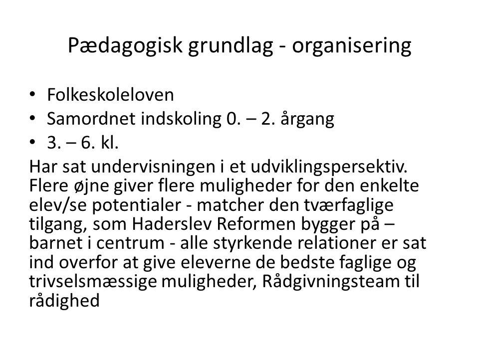 Pædagogisk grundlag - organisering Folkeskoleloven Samordnet indskoling 0.