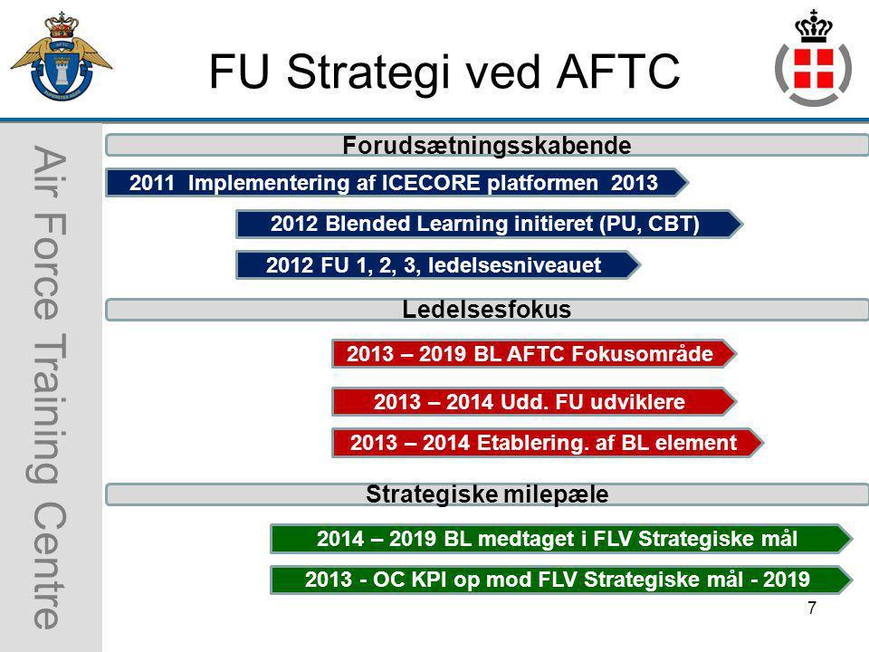 Air Force Training Centre FU Strategi ved AFTC 7 2011 Implementering af ICECORE platformen 2013 2012 FU 1, 2, 3, ledelsesniveauet 2014 – 2019 BL medtaget i FLV Strategiske mål 2013 – 2014 Udd.