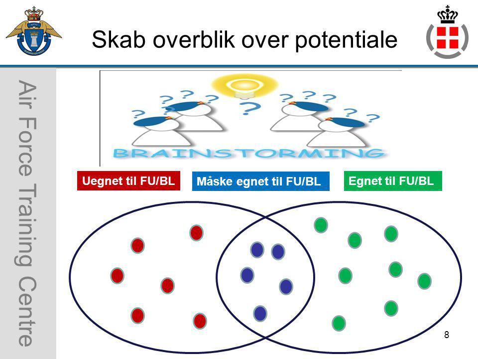 Air Force Training Centre Skab overblik over potentiale 8 Uegnet til FU/BL Måske egnet til FU/BL Egnet til FU/BL