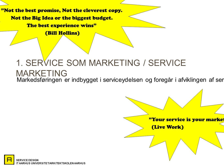 SERVICE DESIGN IT AARHUS UNIVERSITET/ARKITEKTSKOLEN AARHUS 1.