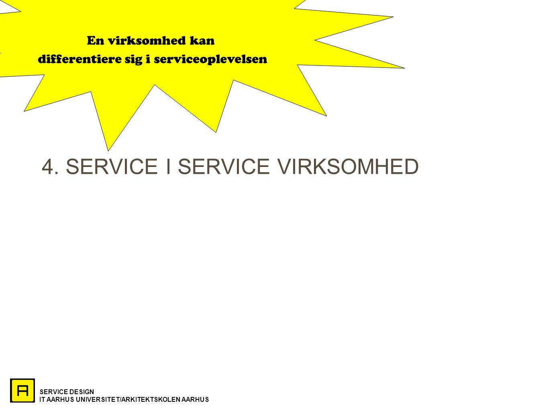 SERVICE DESIGN IT AARHUS UNIVERSITET/ARKITEKTSKOLEN AARHUS 4.
