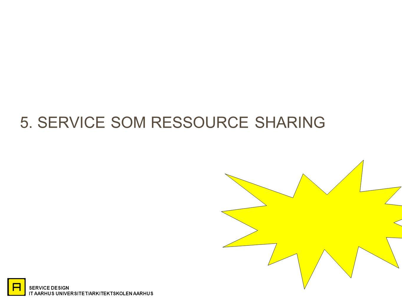 SERVICE DESIGN IT AARHUS UNIVERSITET/ARKITEKTSKOLEN AARHUS 5. SERVICE SOM RESSOURCE SHARING