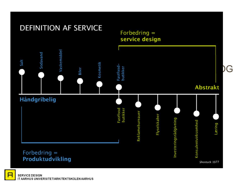 SERVICE DESIGN IT AARHUS UNIVERSITET/ARKITEKTSKOLEN AARHUS 5.