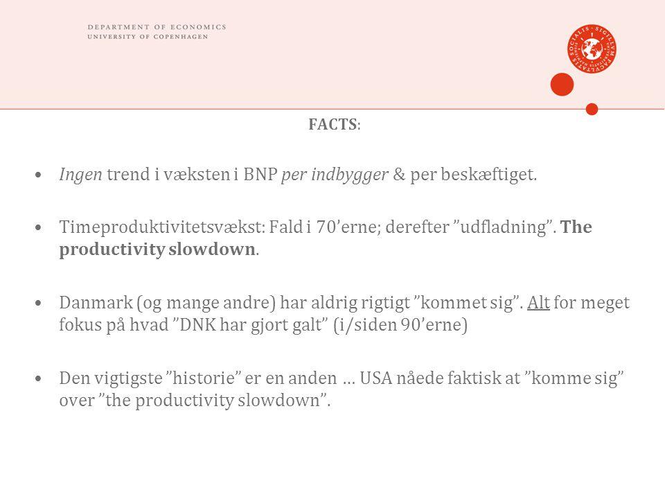 FACTS: Ingen trend i væksten i BNP per indbygger & per beskæftiget.