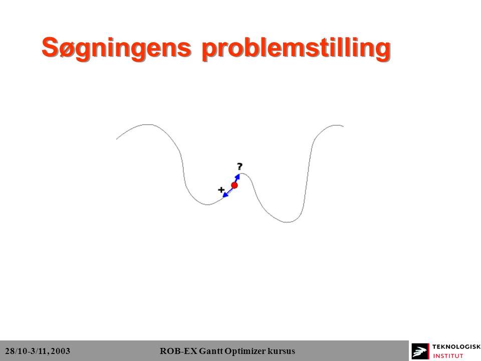 28/10-3/11, 2003 ROB-EX Gantt Optimizer kursus Søgningens problemstilling