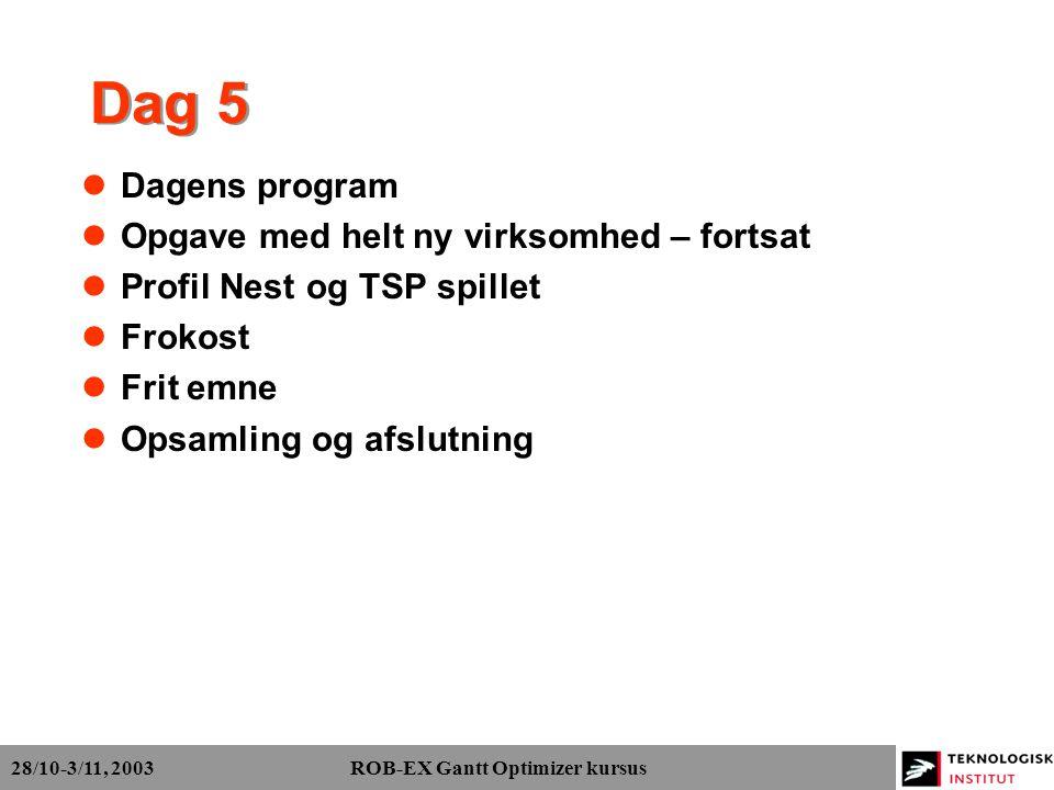 28/10-3/11, 2003 ROB-EX Gantt Optimizer kursus Dag 5 Dagens program Opgave med helt ny virksomhed – fortsat Profil Nest og TSP spillet Frokost Frit emne Opsamling og afslutning