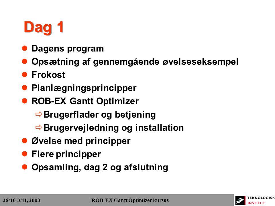 28/10-3/11, 2003 ROB-EX Gantt Optimizer kursus Dag 1 Dagens program Opsætning af gennemgående øvelseseksempel Frokost Planlægningsprincipper ROB-EX Gantt Optimizer  Brugerflader og betjening  Brugervejledning og installation Øvelse med principper Flere principper Opsamling, dag 2 og afslutning