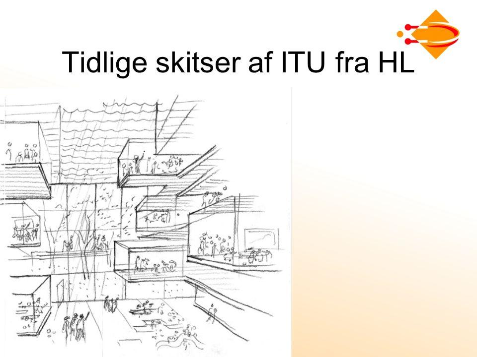 Tidlige skitser af ITU fra HL