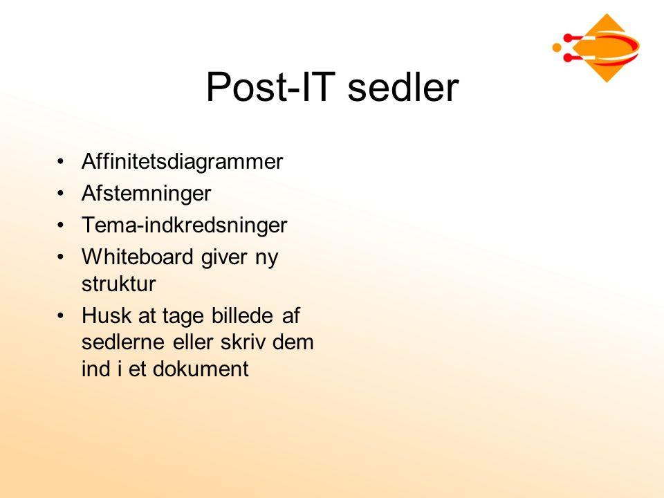 Post-IT sedler Affinitetsdiagrammer Afstemninger Tema-indkredsninger Whiteboard giver ny struktur Husk at tage billede af sedlerne eller skriv dem ind i et dokument