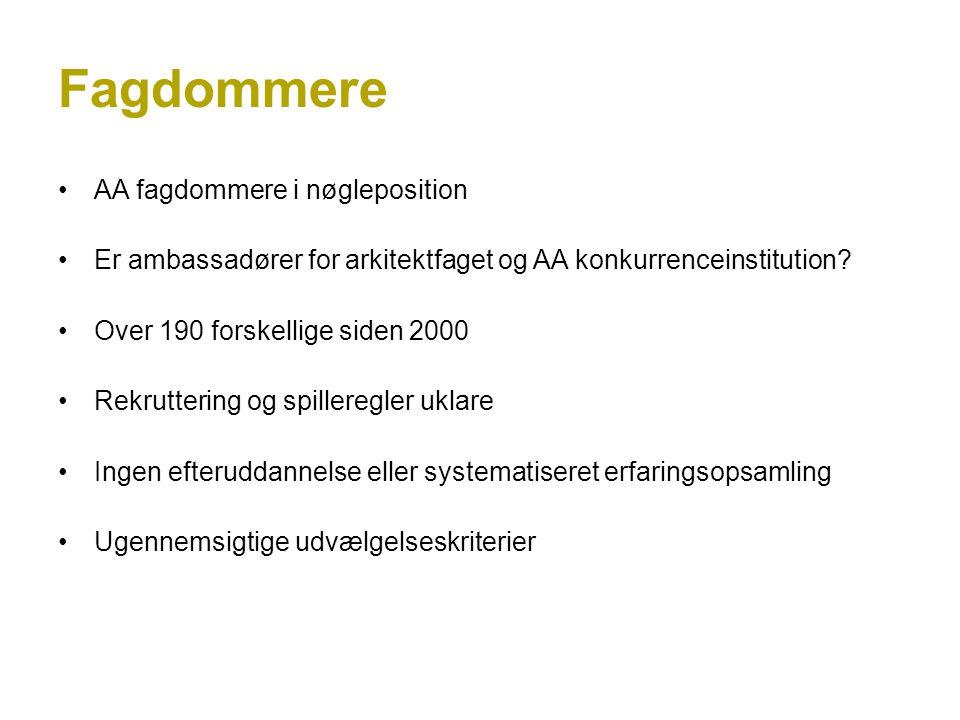 Fagdommere AA fagdommere i nøgleposition Er ambassadører for arkitektfaget og AA konkurrenceinstitution.