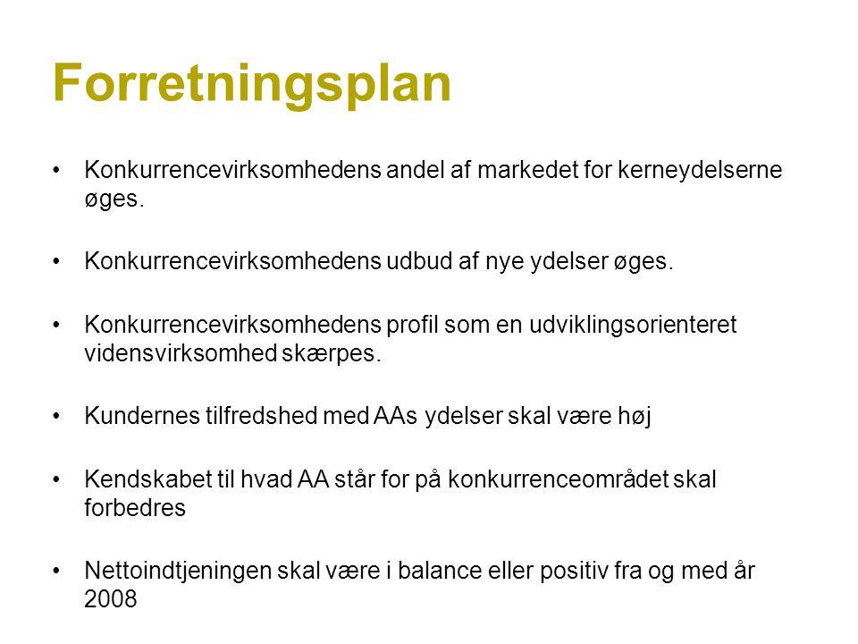 Forretningsplan Konkurrencevirksomhedens andel af markedet for kerneydelserne øges.