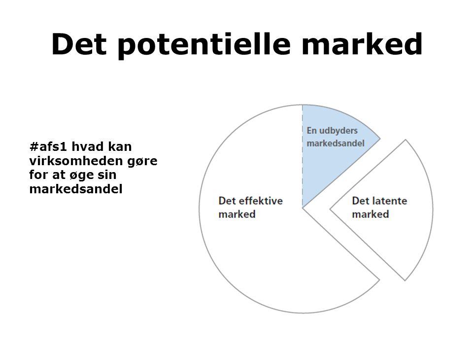 Det potentielle marked #afs1 hvad kan virksomheden gøre for at øge sin markedsandel