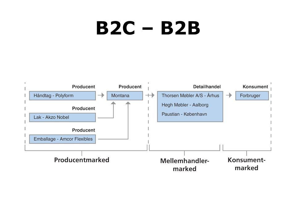 B2C – B2B