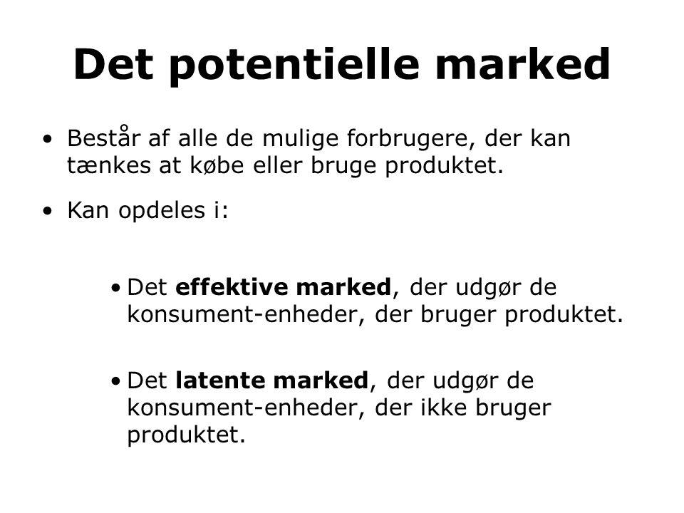 Det potentielle marked Består af alle de mulige forbrugere, der kan tænkes at købe eller bruge produktet. Kan opdeles i: Det effektive marked, der udg