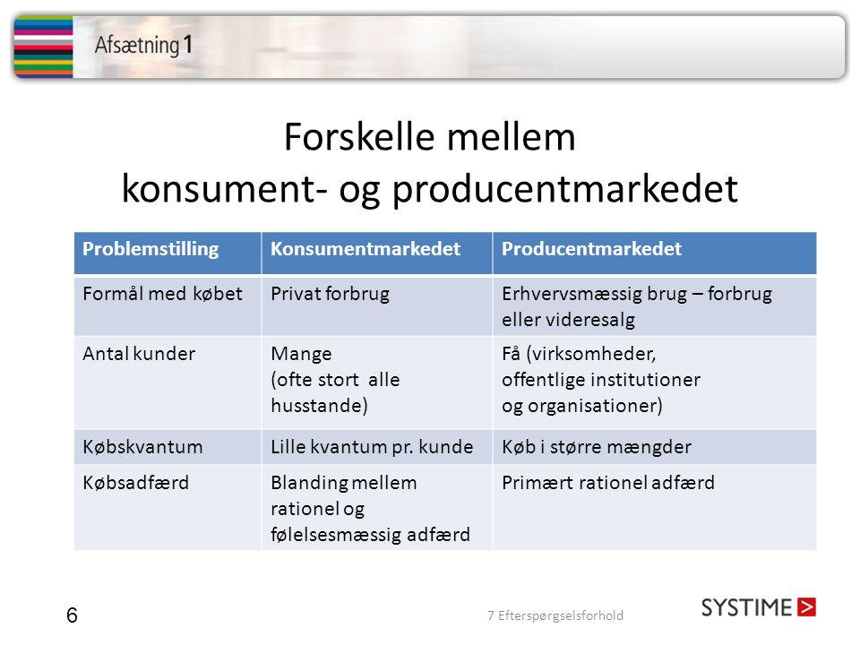 Forskelle mellem konsument- og producentmarkedet 6 ProblemstillingKonsumentmarkedetProducentmarkedet Formål med købetPrivat forbrugErhvervsmæssig brug