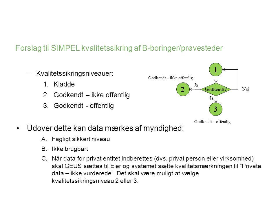 Forslag til SIMPEL kvalitetssikring af B-boringer/prøvesteder –Kvalitetssikringsniveauer: 1.Kladde 2.Godkendt – ikke offentlig 3.Godkendt - offentlig Udover dette kan data mærkes af myndighed: A.Fagligt sikkert niveau B.Ikke brugbart C.Når data for privat entitet indberettes (dvs.