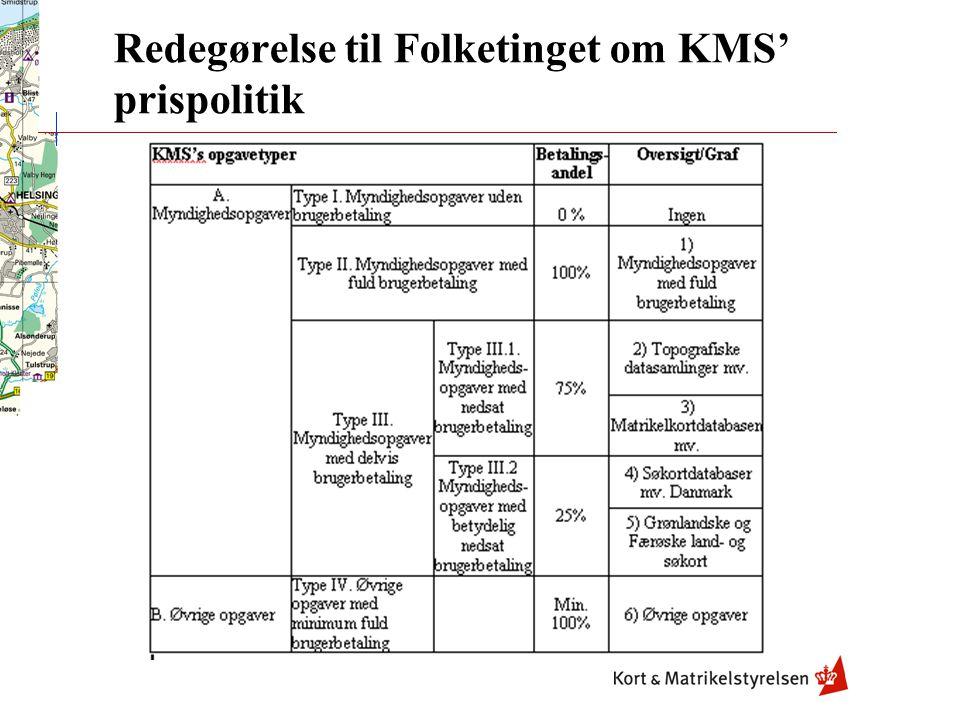 Redegørelse til Folketinget om KMS' prispolitik
