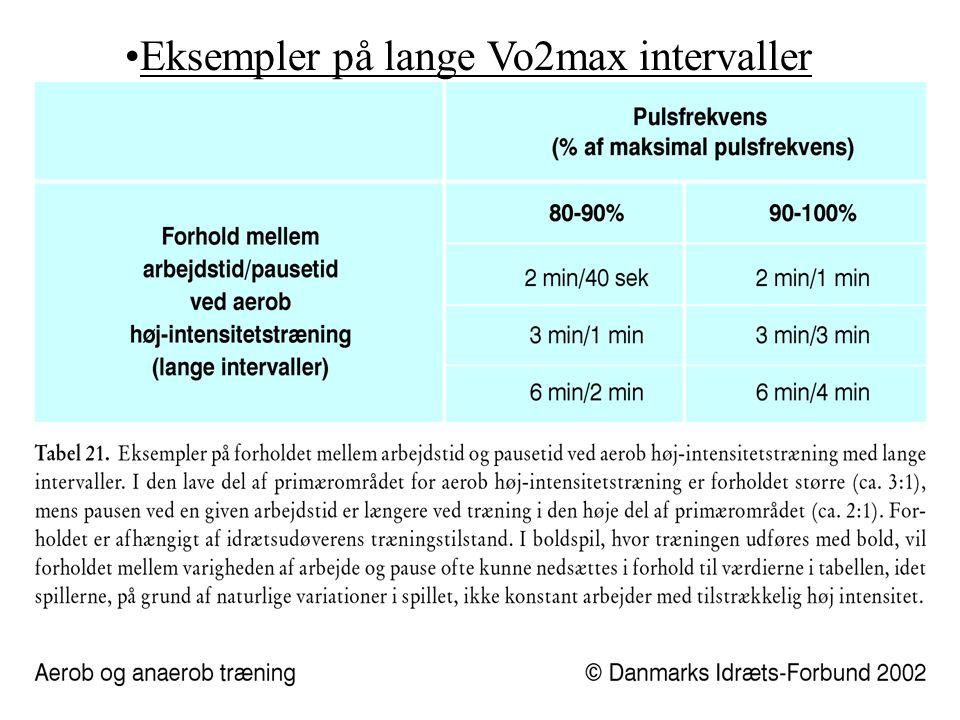 Eksempler på lange Vo2max intervaller