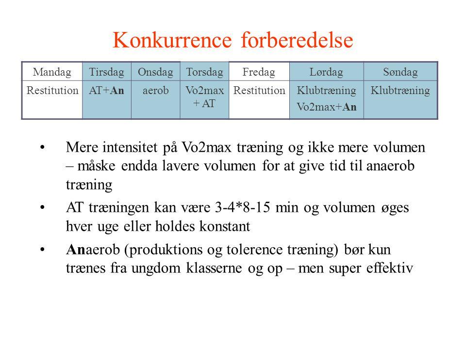 Konkurrence forberedelse MandagTirsdagOnsdagTorsdagFredagLørdagSøndag RestitutionAT+AnaerobVo2max + AT RestitutionKlubtræning Vo2max+An Klubtræning Me