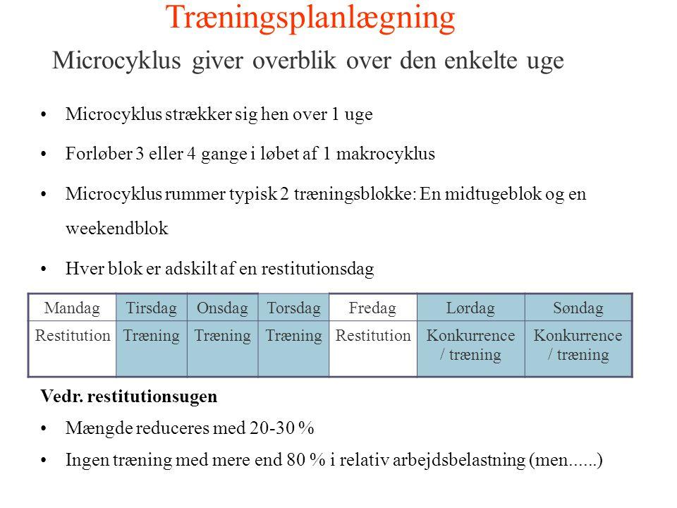 Træningsplanlægning Microcyklus giver overblik over den enkelte uge Microcyklus strækker sig hen over 1 uge Forløber 3 eller 4 gange i løbet af 1 makr