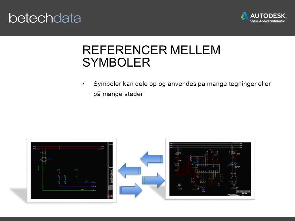 REFERENCER MELLEM SYMBOLER Symboler kan dele op og anvendes på mange tegninger eller på mange steder