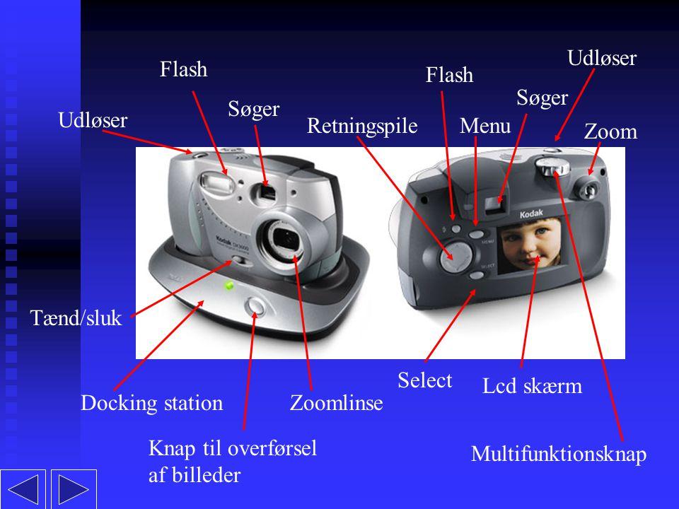 Docking station Knap til overførsel af billeder Udløser Flash Zoomlinse Søger Select Menu Søger Lcd skærm Zoom Udløser Flash Multifunktionsknap Retningspile Tænd/sluk