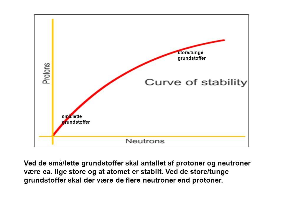 Ved de små/lette grundstoffer skal antallet af protoner og neutroner være ca.