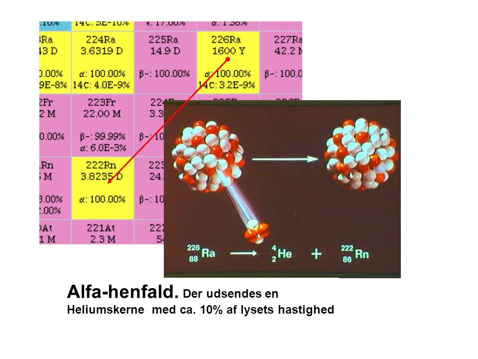 Alfa-henfald. Der udsendes en Heliumskerne med ca. 10% af lysets hastighed