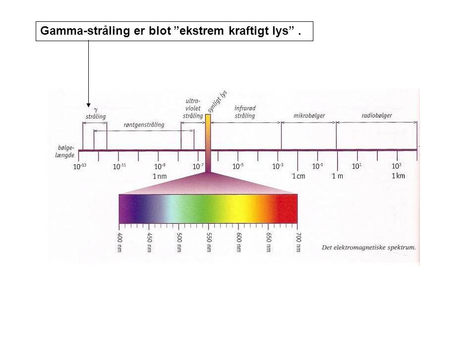 Gamma-stråling er blot ekstrem kraftigt lys .