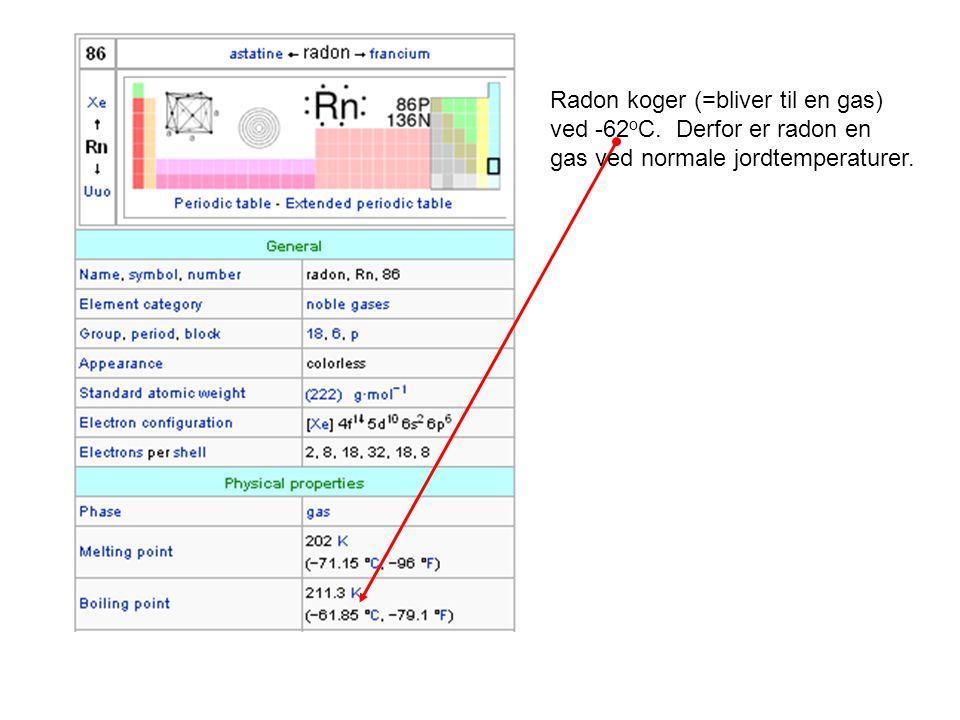 Radon koger (=bliver til en gas) ved -62 o C. Derfor er radon en gas ved normale jordtemperaturer.
