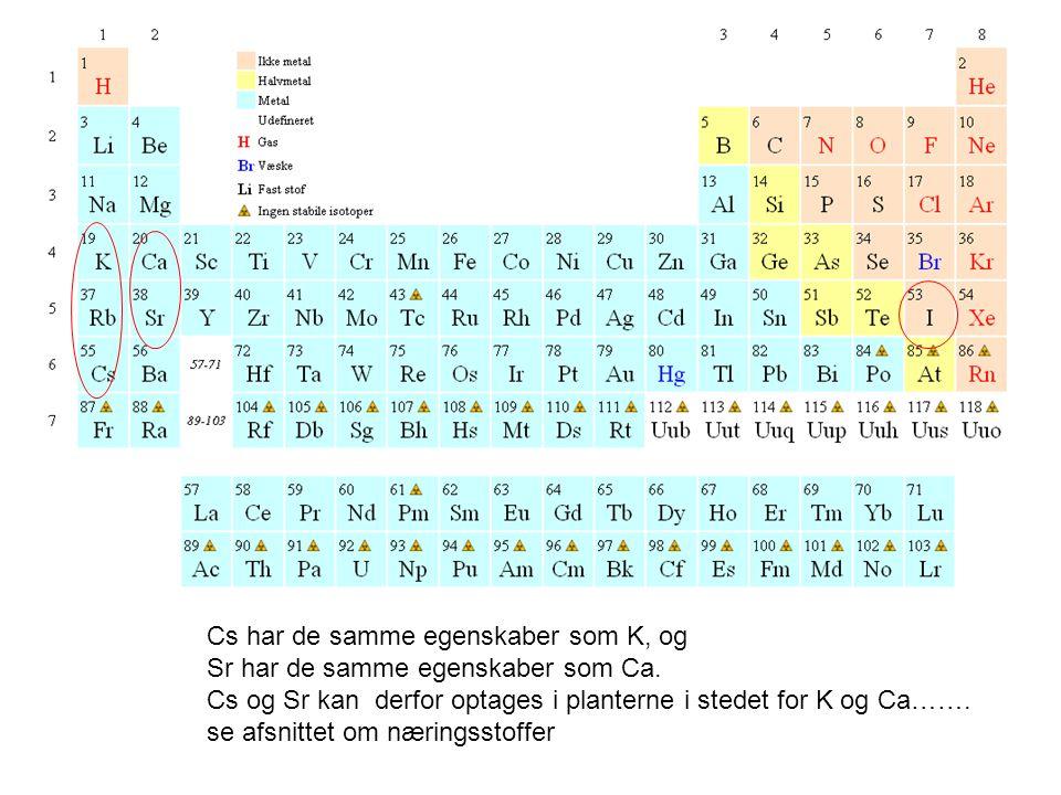 Cs har de samme egenskaber som K, og Sr har de samme egenskaber som Ca.