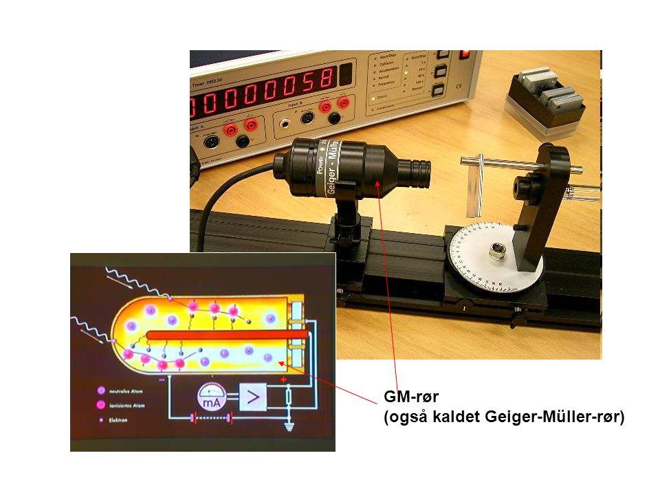 GM-rør (også kaldet Geiger-Müller-rør)