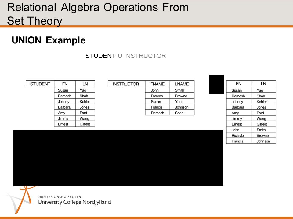 Relational Algebra Operations From Set Theory UNION Example STUDENT U INSTRUCTOR