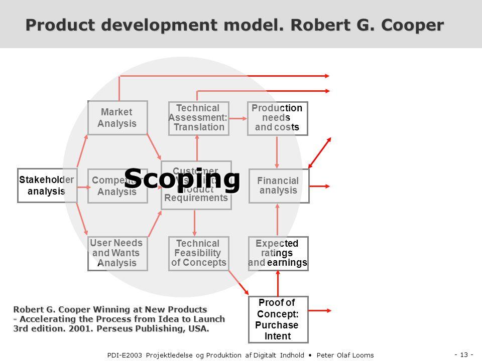 - 13 - PDI-E2003 Projektledelse og Produktion af Digitalt Indhold Peter Olaf Looms Product development model.