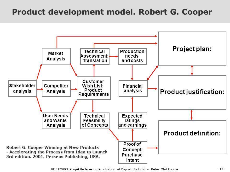 - 14 - PDI-E2003 Projektledelse og Produktion af Digitalt Indhold Peter Olaf Looms Product development model.