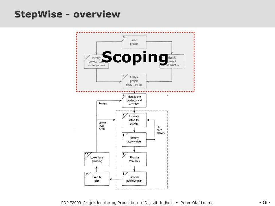 - 15 - PDI-E2003 Projektledelse og Produktion af Digitalt Indhold Peter Olaf Looms StepWise - overview Scoping
