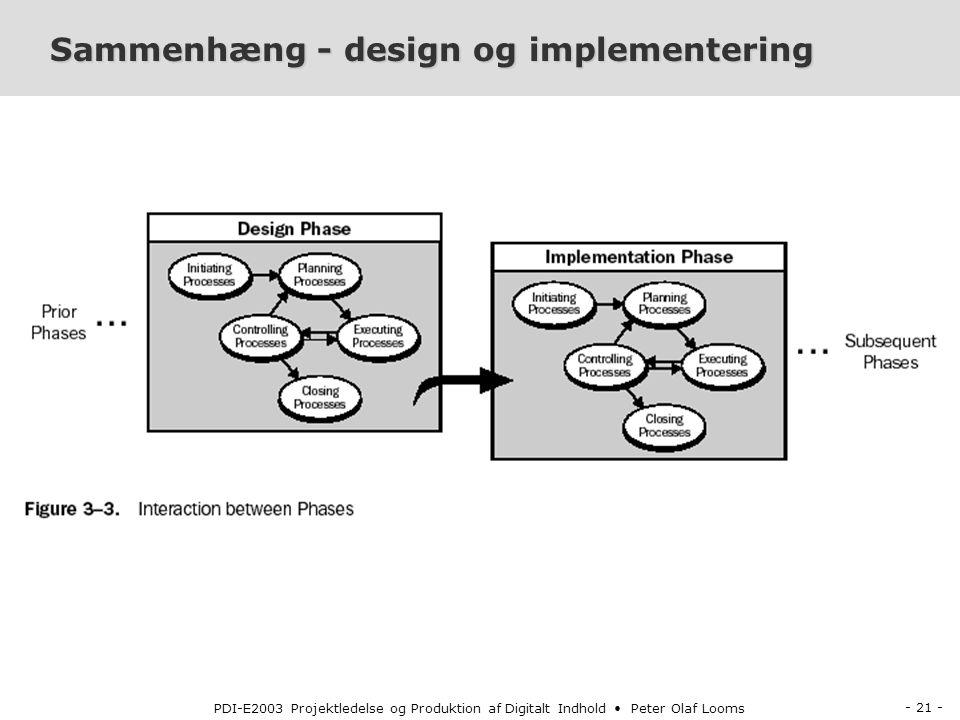 - 21 - PDI-E2003 Projektledelse og Produktion af Digitalt Indhold Peter Olaf Looms Sammenhæng - design og implementering