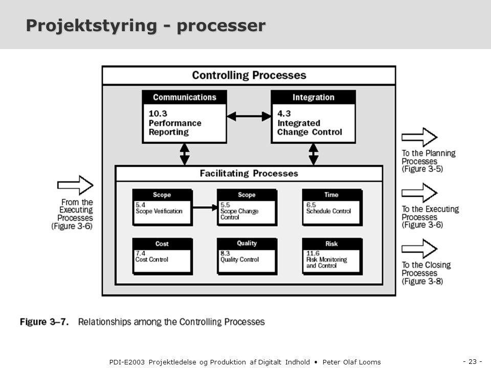 - 23 - PDI-E2003 Projektledelse og Produktion af Digitalt Indhold Peter Olaf Looms Projektstyring - processer
