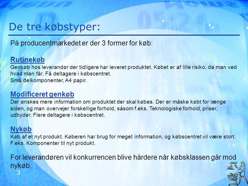 3 De tre købstyper: På producentmarkedet er der 3 former for køb: Rutinekøb Genkøb hos leverandør der tidligere har leveret produktet. Købet er af lil