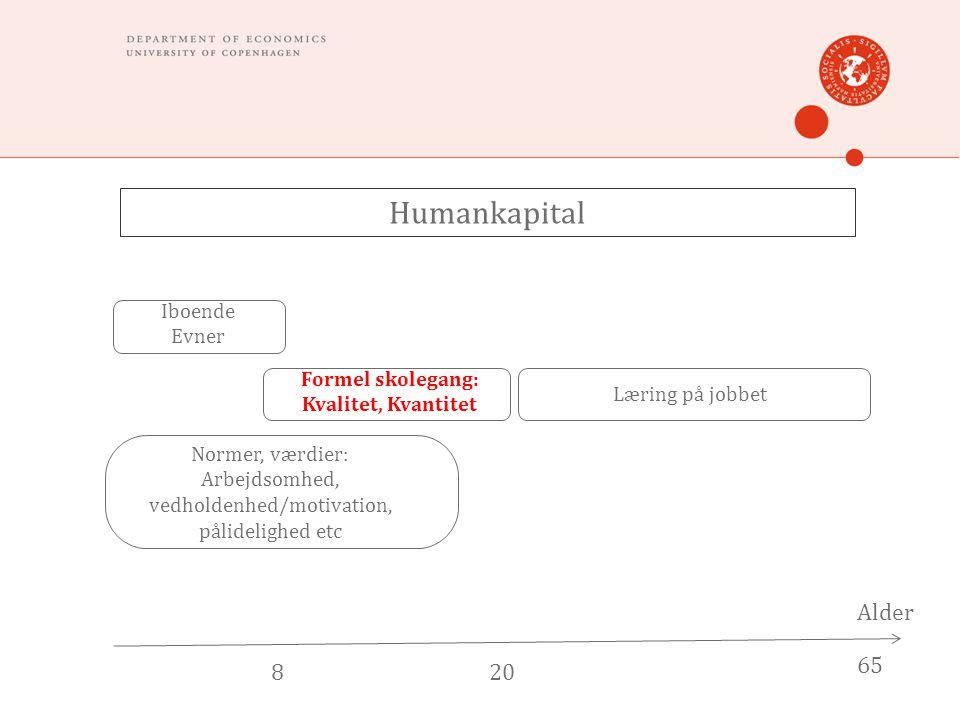 Humankapital Alder 820 65 Iboende Evner Formel skolegang: Kvalitet, Kvantitet Læring på jobbet Normer, værdier: Arbejdsomhed, vedholdenhed/motivation, pålidelighed etc