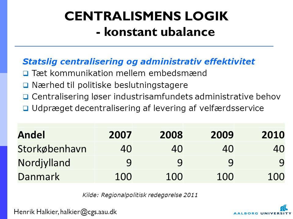 Henrik Halkier, halkier@cgs.aau.dk Antal2007200820092010 Storkøbenhavn78852808218238783502 Nordjylland18132185301904919313 Danmark198657202624206516210781 Andel2007200820092010 Storkøbenhavn40 Nordjylland9999 Danmark100 CENTRALISMENS LOGIK - konstant ubalance Kilde: Regionalpolitisk redegørelse 2011 Statslig centralisering og administrativ effektivitet  Tæt kommunikation mellem embedsmænd  Nærhed til politiske beslutningstagere  Centralisering løser industrisamfundets administrative behov  Udpræget decentralisering af levering af velfærdsservice