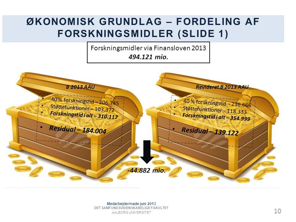 10 ØKONOMISK GRUNDLAG – FORDELING AF FORSKNINGSMIDLER (SLIDE 1) Forskningsmidler via Finansloven 2013 494.121 mio.