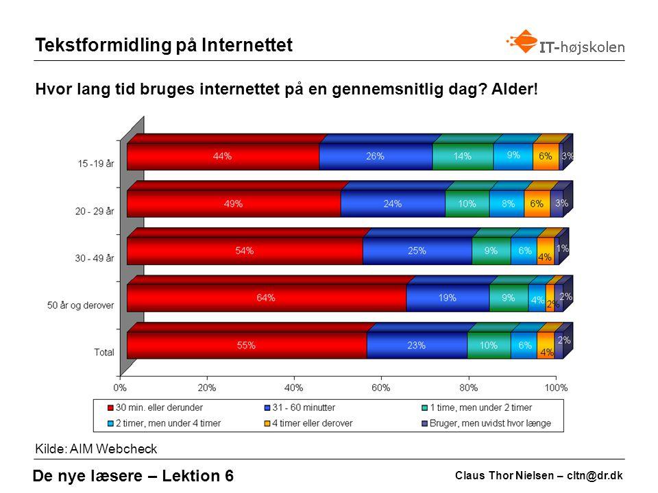 Tekstformidling på Internettet Claus Thor Nielsen – cltn@dr.dk De nye læsere – Lektion 6 Kilde: AIM Webcheck Hvor lang tid bruges internettet på en gennemsnitlig dag.