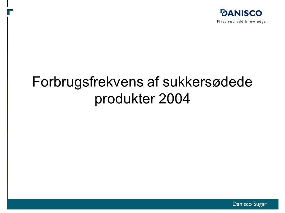 Forbrugsfrekvens af sukkersødede produkter 2004
