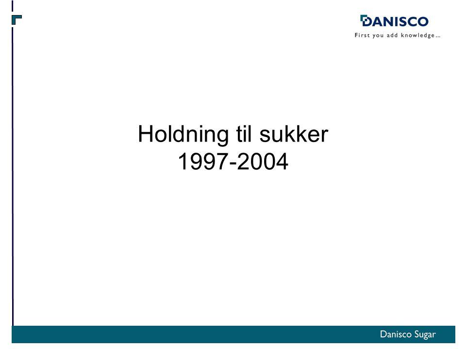 Holdning til sukker 1997-2004